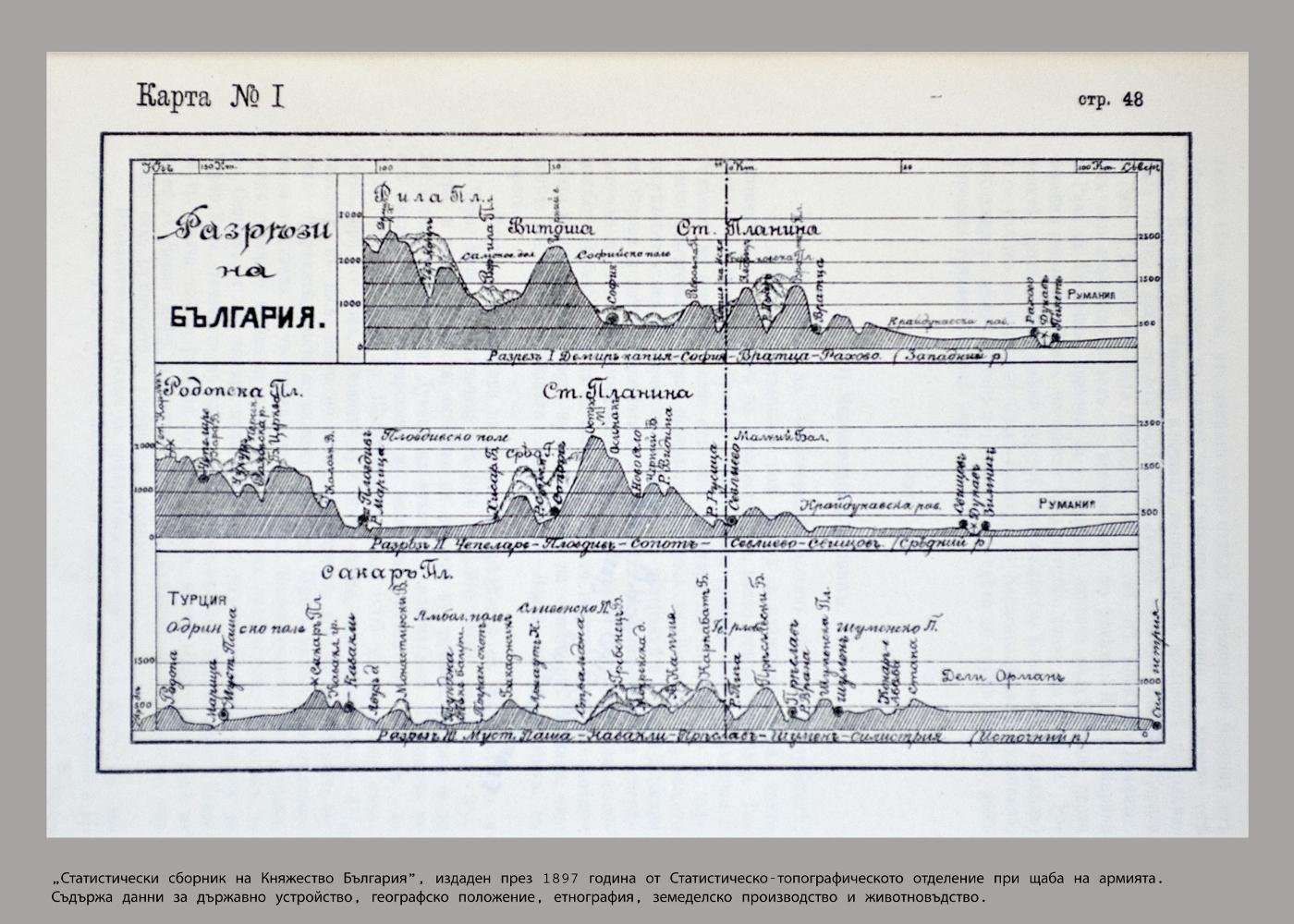 Пионерни приложения на картографски и геодезически продукти за целите на статистиката в България през 1897 г