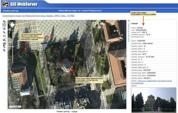 Технология за публикуване на пространствени данни на геопортали