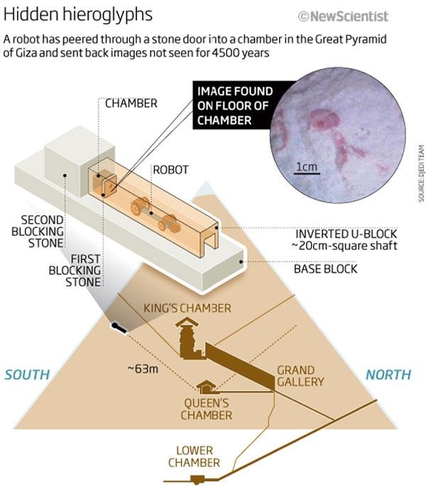 Робот се вмъкна в непозната камера в пирамида в Гиза