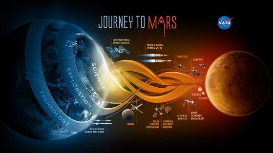На живо изстрелването на капсула до Марс