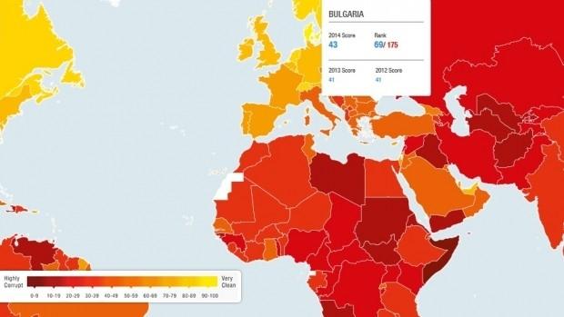 69-и по корупция в света