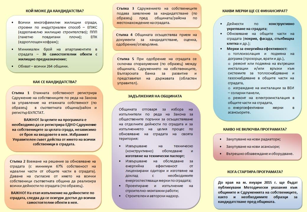МРРБ разяснява с брошура подпомагането за енергийното обновяване на жилищни блокове