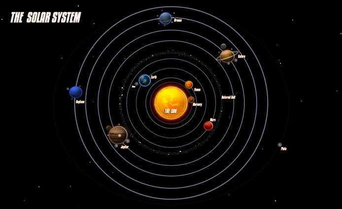 Слънчевата система с още две планети