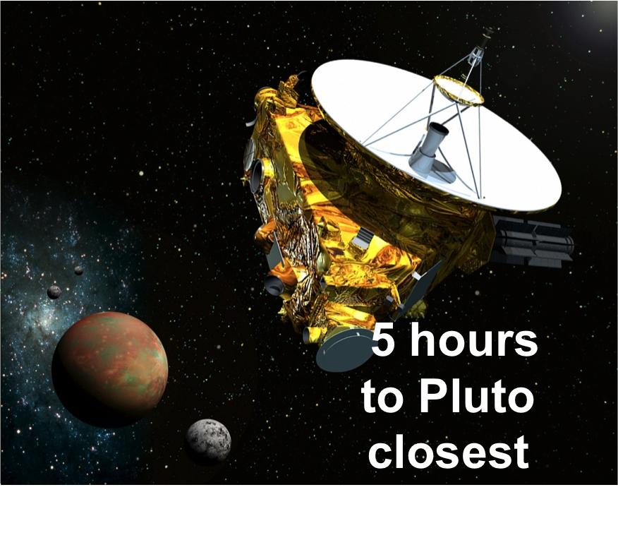 5 часа до най-близкото преминаване на New Horizons до Плутон