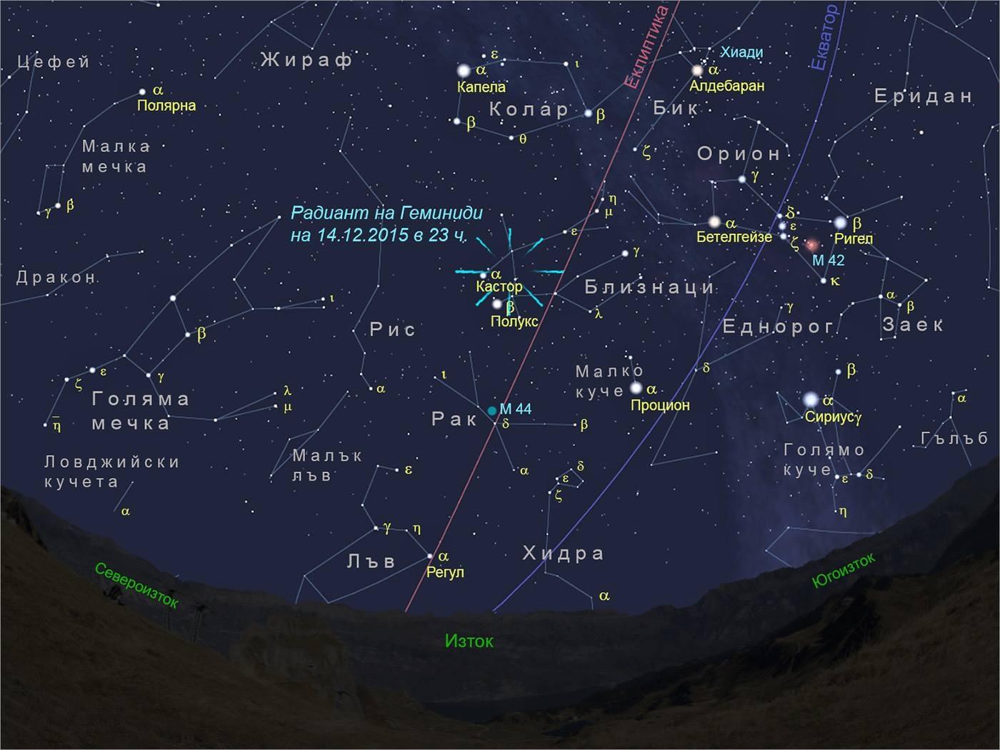 Наблюдаваме метеорния поток Геминиди тази вечер