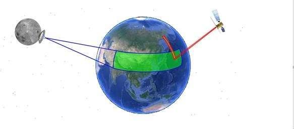 Китай с проект за лунна радарна станция