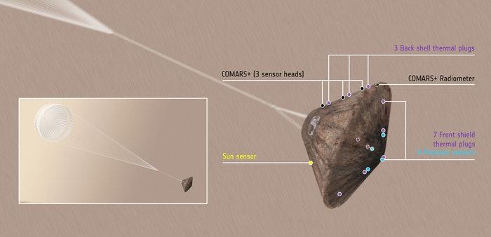 """Европейската космическа агенция публикува доклада за аварията на """"Скиапарели"""""""