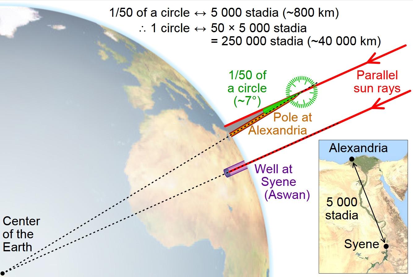 """Откъс от поредицата """"Космос"""" на Карл Сейгън припомня защо Земята не е плоска"""