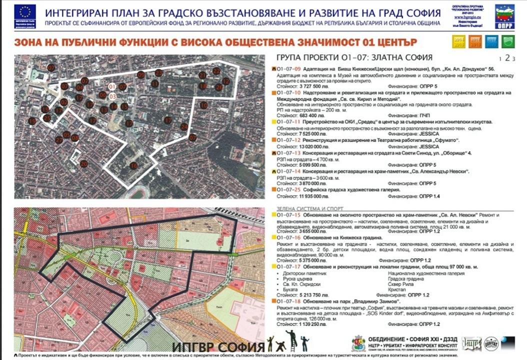 Готови са методическите указания за планове за развитие на общините и градовете за периода 2021-2027 г.