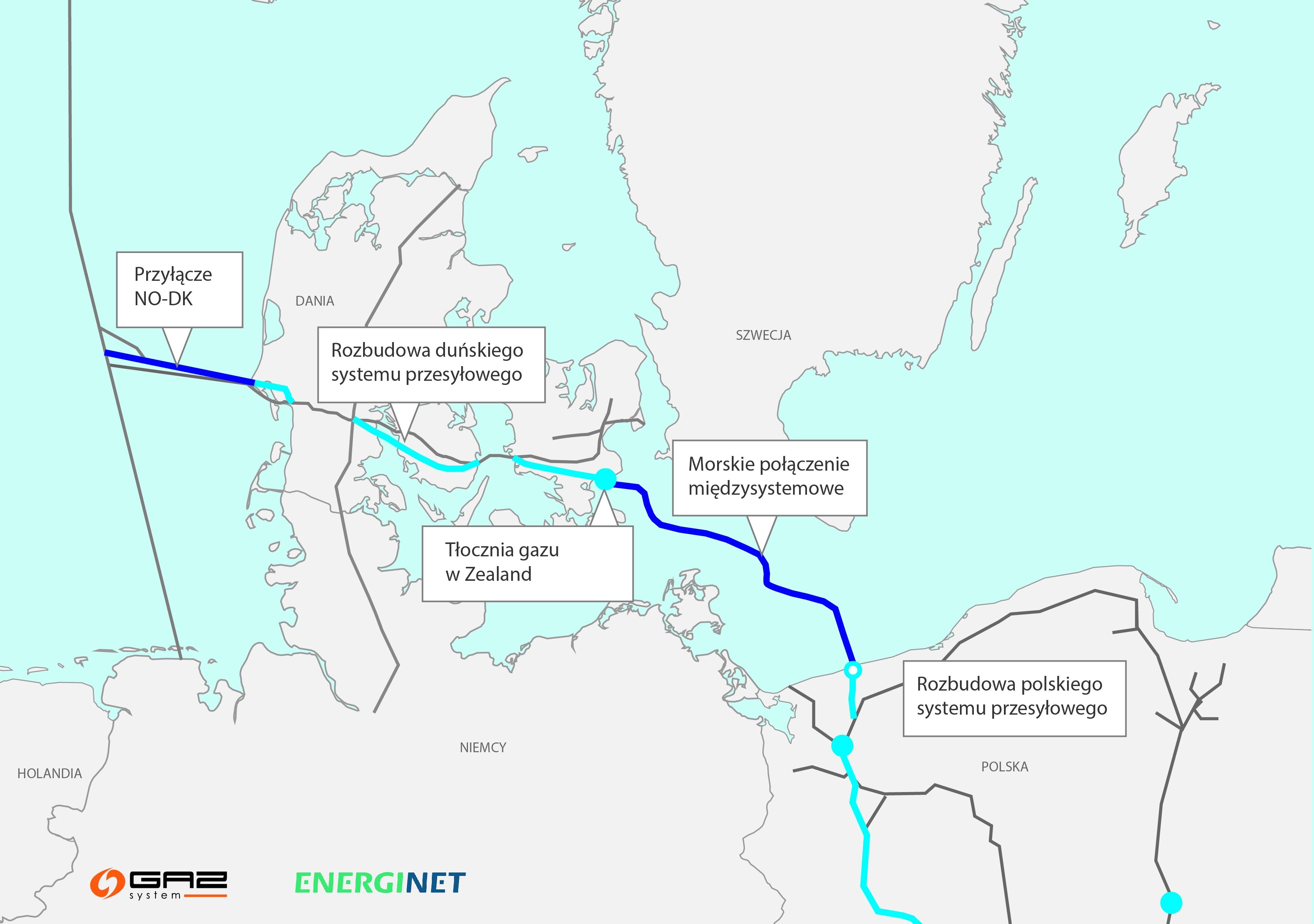 Балтик пайп свързва Полша с датския и норвежки газ