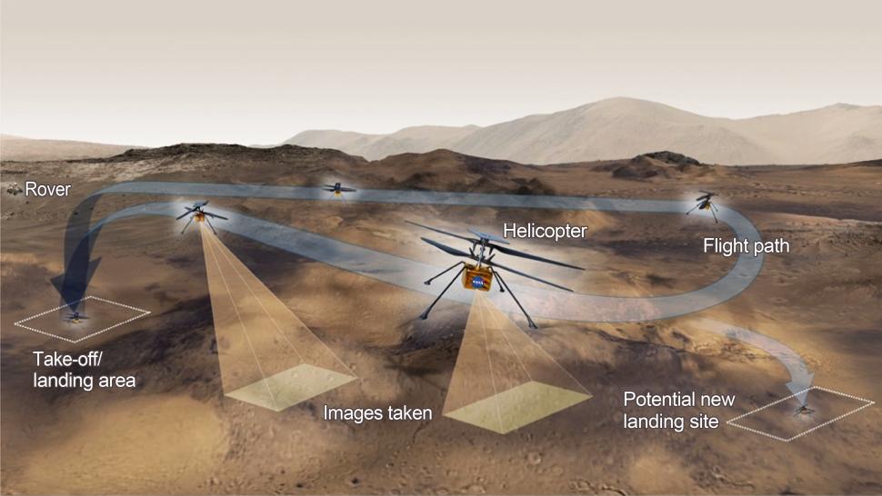 """""""Изобретателност"""" ни запозна с нейния поглед от Марс"""